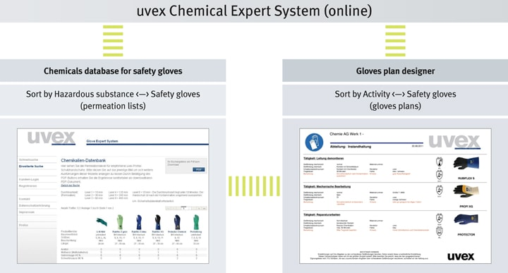 UVE-039_HK-2013-07-Handschuhe.indd