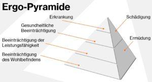 uvex Ergopyramide
